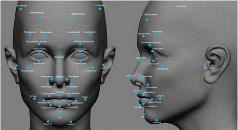 人脸识别行业研究报告案例